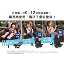 Graco 0-12歲長效型嬰幼童汽車安全座椅 MILESTONE